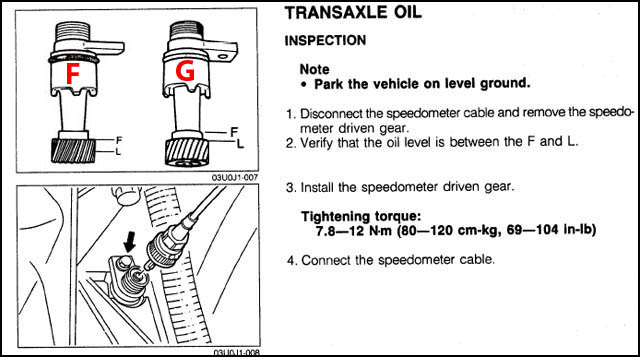 when to change manual transmission fluid