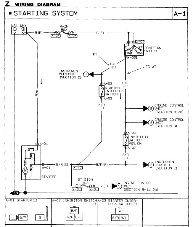 mazda 323 ignition wiring diagram   33 wiring diagram